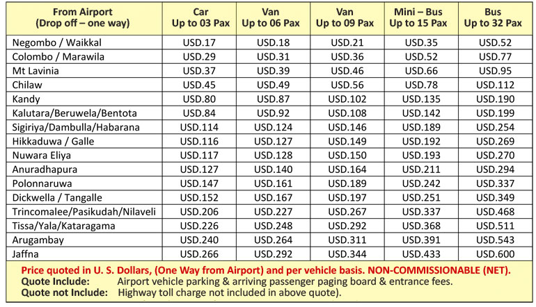 airport_price_list